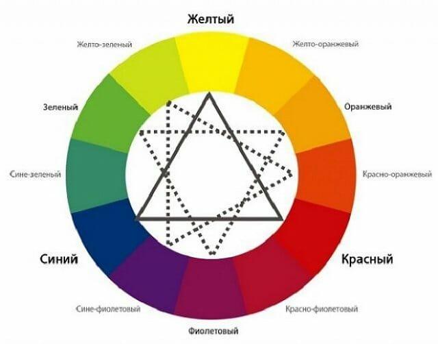 Какое выбрать сочетание цветов на клумбе: возможные варианты и схемы